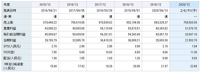 f:id:tako-no-mori:20210305112147p:plain