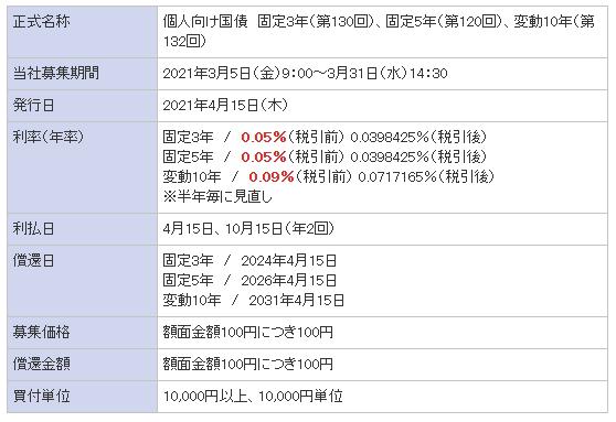 f:id:tako-no-mori:20210309074208p:plain