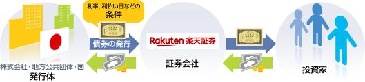 f:id:tako-no-mori:20210309074846p:plain