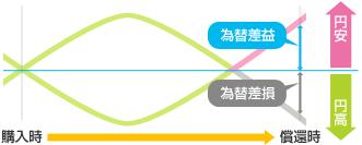 f:id:tako-no-mori:20210309081956p:plain