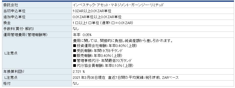 f:id:tako-no-mori:20210309085917p:plain