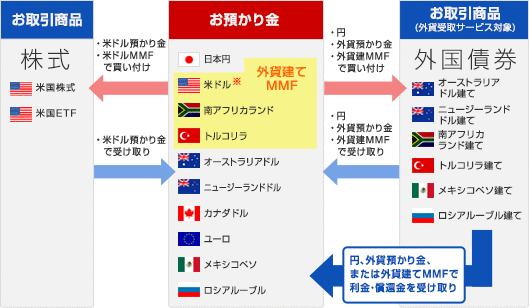 f:id:tako-no-mori:20210309112827p:plain