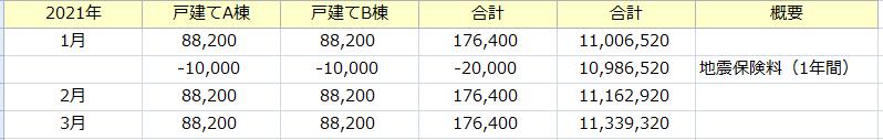 f:id:tako-no-mori:20210310135218p:plain