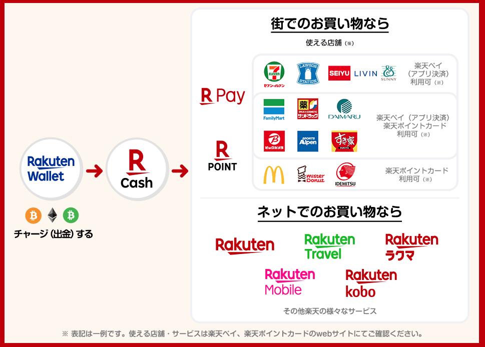 f:id:tako-no-mori:20210315150701p:plain