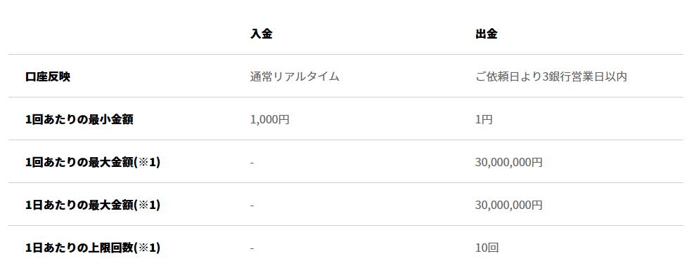 f:id:tako-no-mori:20210315150858p:plain