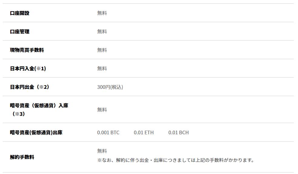 f:id:tako-no-mori:20210315154402p:plain