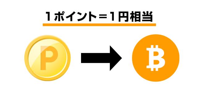 f:id:tako-no-mori:20210317072314p:plain