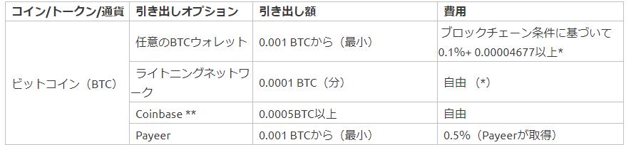 f:id:tako-no-mori:20210317082247p:plain