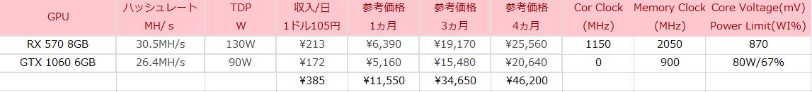 f:id:tako-no-mori:20210403090223p:plain