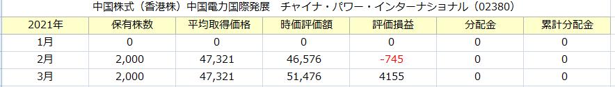 f:id:tako-no-mori:20210403092128p:plain