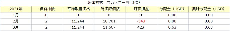 f:id:tako-no-mori:20210403092402p:plain