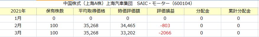 f:id:tako-no-mori:20210403092859p:plain