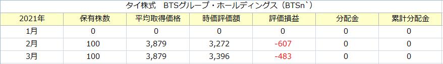 f:id:tako-no-mori:20210403093555p:plain