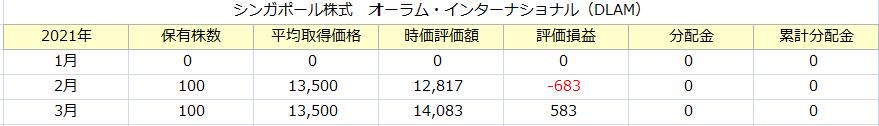 f:id:tako-no-mori:20210403093737p:plain