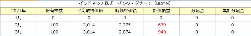 f:id:tako-no-mori:20210403094040p:plain