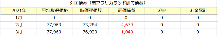 f:id:tako-no-mori:20210403095108p:plain