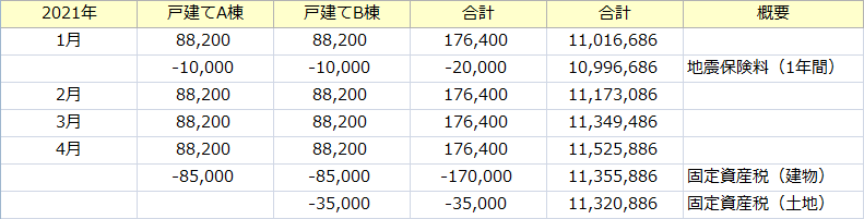 f:id:tako-no-mori:20210416083709p:plain
