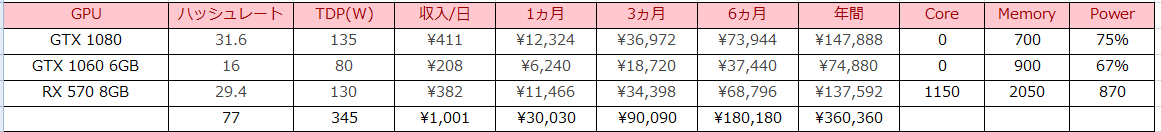 f:id:tako-no-mori:20210501093741p:plain
