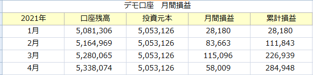 f:id:tako-no-mori:20210501103725p:plain