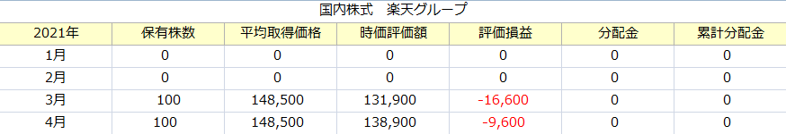 f:id:tako-no-mori:20210501122103p:plain