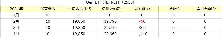 f:id:tako-no-mori:20210501122546p:plain