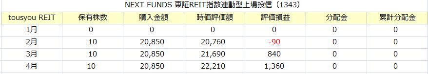 f:id:tako-no-mori:20210501122559p:plain
