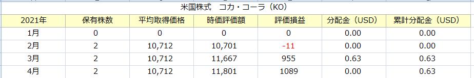 f:id:tako-no-mori:20210501123003p:plain
