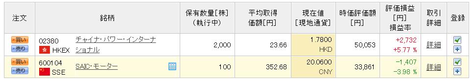 f:id:tako-no-mori:20210501123133p:plain