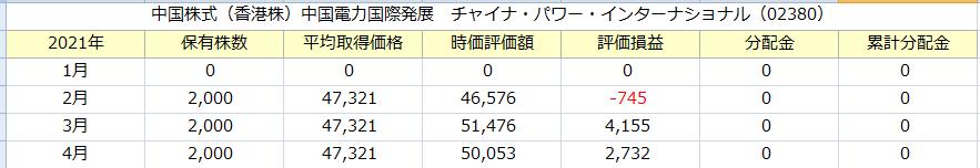 f:id:tako-no-mori:20210501123153p:plain