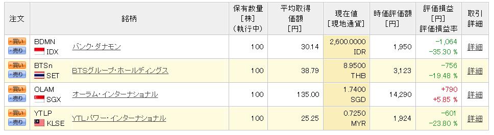 f:id:tako-no-mori:20210501123457p:plain
