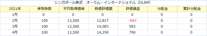 f:id:tako-no-mori:20210501123645p:plain
