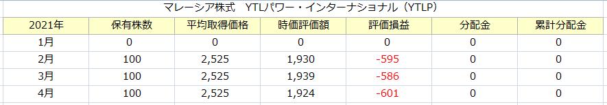 f:id:tako-no-mori:20210501123756p:plain