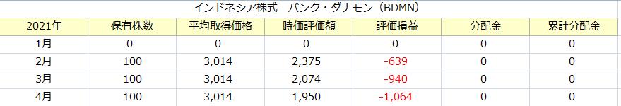 f:id:tako-no-mori:20210501123922p:plain