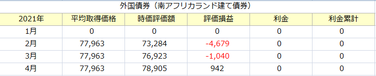 f:id:tako-no-mori:20210501124236p:plain