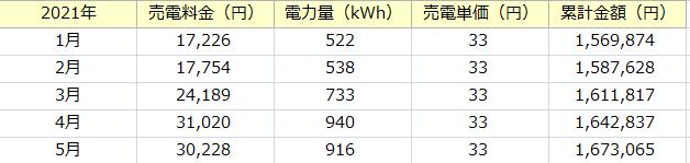 f:id:tako-no-mori:20210527064301p:plain