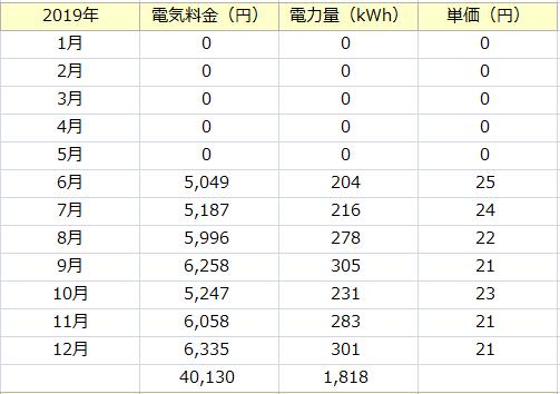 f:id:tako-no-mori:20210527065623p:plain