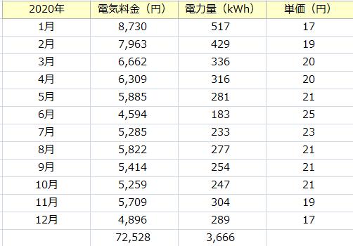 f:id:tako-no-mori:20210527065634p:plain