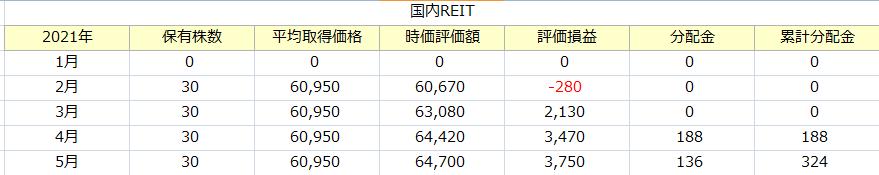 f:id:tako-no-mori:20210527073658p:plain