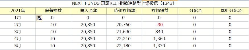 f:id:tako-no-mori:20210527075728p:plain
