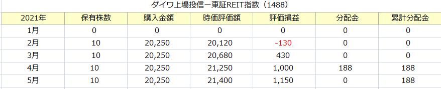 f:id:tako-no-mori:20210527075743p:plain