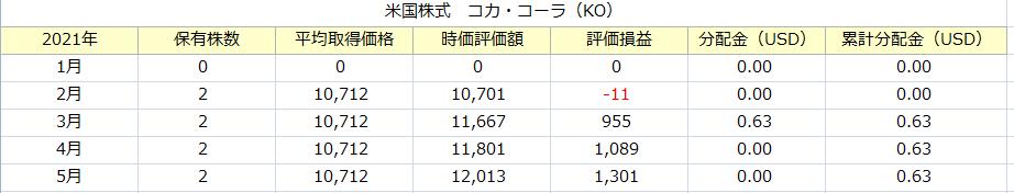 f:id:tako-no-mori:20210527080234p:plain