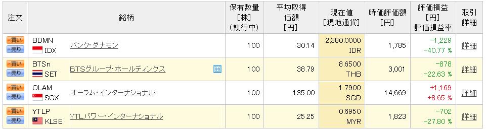 f:id:tako-no-mori:20210527083919p:plain