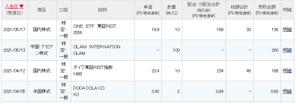 f:id:tako-no-mori:20210527084213p:plain
