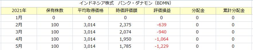 f:id:tako-no-mori:20210527084601p:plain