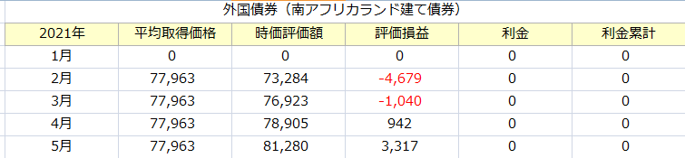 f:id:tako-no-mori:20210527084706p:plain