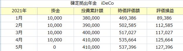 f:id:tako-no-mori:20210527085006p:plain