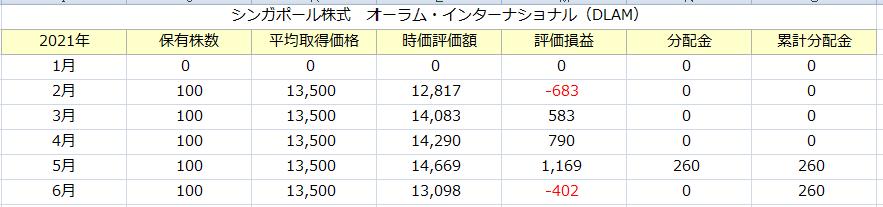 f:id:tako-no-mori:20210630074415p:plain