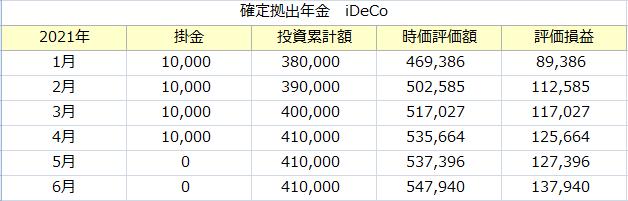 f:id:tako-no-mori:20210630074908p:plain