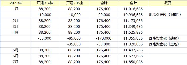 f:id:tako-no-mori:20210801085040p:plain