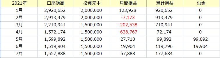 f:id:tako-no-mori:20210801090505p:plain